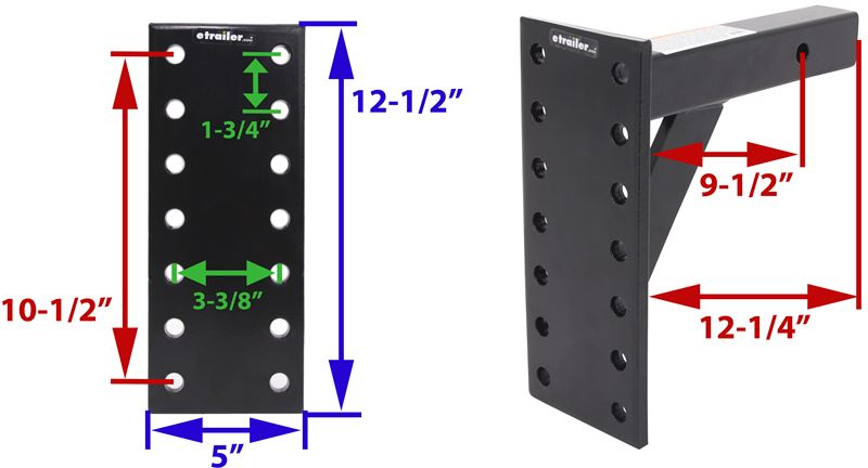 Dimensions of Pintle Hook Mounting Plate