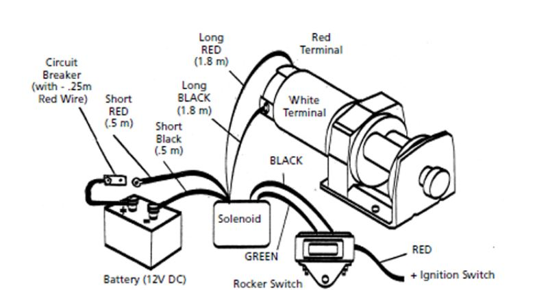 how to wire superwinch atv winch on 2000 yamaha wolverine 1515a superwinch wiring diagram