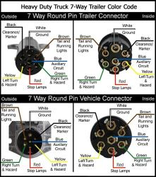 wiring diagrams for 7 way round trailer connectors etrailer com rh etrailer com Tractor-Trailer Axles Diagrams Tractor-Trailer Tire Diagram
