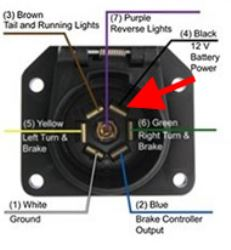 no 12v power on 7 way trailer connector on 2010 nissan titan Trailer Light Wiring Harness Diagram