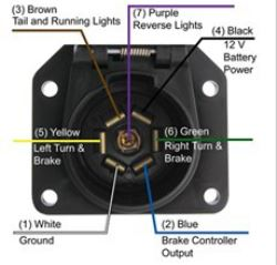 prodigy p2 brake controller instruction manual