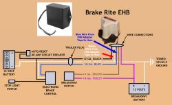 how to install titan brakerite ehb adapter t4846000 on 2008 rh etrailer com Simple Wiring Diagrams Residential Electrical Wiring Diagrams