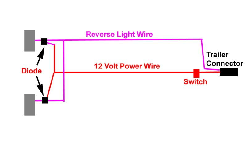 adding reverse lights wiring diagram diagram get image adding reverse lights wiring diagram nilza net