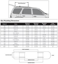 4th Gen Legacy Wagon Cargo Dimensions Hand Measurements A 39