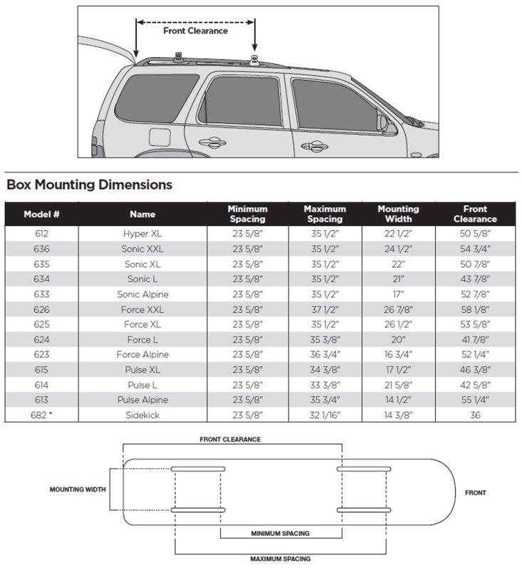 How To Measure 2011 Toyota Rav4 Roof Rack For Cargo Box