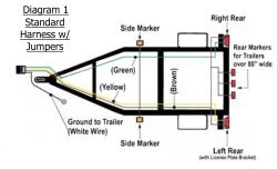 utility trailer light wiring diagram and required parts com click to enlarge