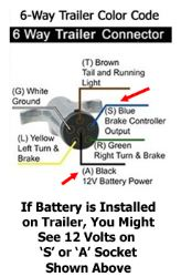 Kaufman Gooseneck Trailer Wiring Diagram on gooseneck trailer tires, gooseneck trailer tractor, brake system diagram, standard 7 wire trailer diagram, gooseneck flatbed trailer diagram, gooseneck trailers in texas, semi truck suspension diagram, truck pigtail electrical connection diagram, featherlite trailer parts diagram, electric trailer jack switch diagram, trailer hitch diagram, tractor-trailer 5th wheel diagram, tanker trailer diagram, drop deck trailer diagram, trailer brake diagram, gooseneck tilt deck trailer, king pin diagram, gooseneck trailer parts diagram, trailer electrical connectors diagram, gooseneck trailer dimensions,