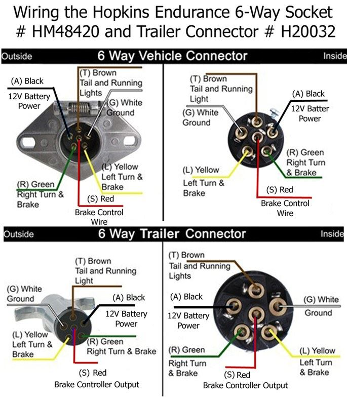 How To Rewire Trailer For 6 Way Connection With Separate Turn Signals And Brake Lights