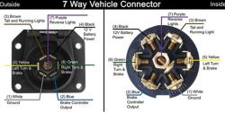 troubleshooting trailer brake wiring issues on a 2002 chevy rh etrailer com gmc trailer wiring diagram gmc trailer wiring
