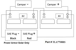 Will 2 Interstate 6 Volt Golf Cart Batteries Fit & Charge in a ... Golf Cart Interstate Batteries Hd Image Of New V Volt Battery Rv Marine Solar on