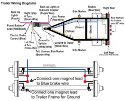 instructions to wire a trailer for electric brakes etrailer com rh etrailer com camper trailer brake wiring diagram