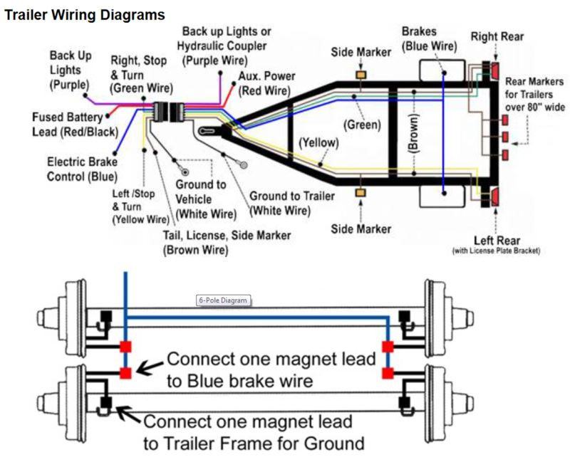 Wiring Diagram For Utility Trailer With Electric Brakes Wiring – Wiring Diagram For Trailer Lights And Electric Brakes