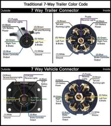 trailer wiring diagram 6 pole round how to install the tekonsha prodigy rf brake controller  how to install the tekonsha prodigy rf brake controller