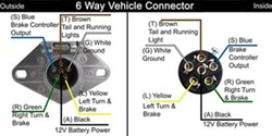 how to wire a 6 pole round trailer end plug etrailer com click to enlarge