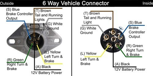 6 Pin Plug Wiring Diagram : How to wire a pole round trailer end plug etrailer