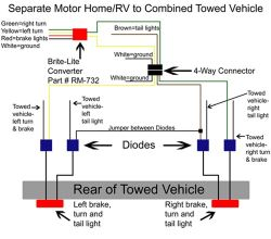 how to wire up a motorhome 7 way with a separate circuit to a 7 way rh etrailer com