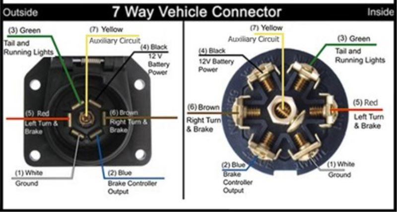 Bravada Wire Harness  Nos Gm Delco Wiring Harness 12130227