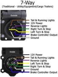 qu113111_2_250 needing a 6 way to 7 way adapter for an rv with a 6 way pin to
