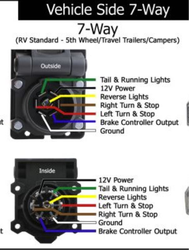 wiring diagram for the adapter 6-pole to 7-pole trailer ... 6 pole switch diagram #5