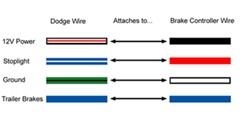 qu11493_250 do you have a generic wiring diagram for installing a brake Dodge Ram 1500 Electrical Diagrams at gsmx.co