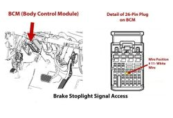 Wiring For Electric Brakes On A 2015 GMC Terrain Etrailer. Click To Enlarge. GMC. 2015 GMC Electrical Diagrams At Scoala.co