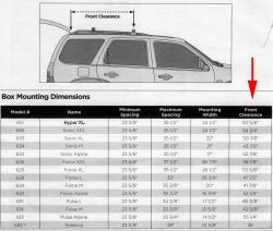 Recommended Roof Top Carrier For 2014 Toyota Rav4 Xle