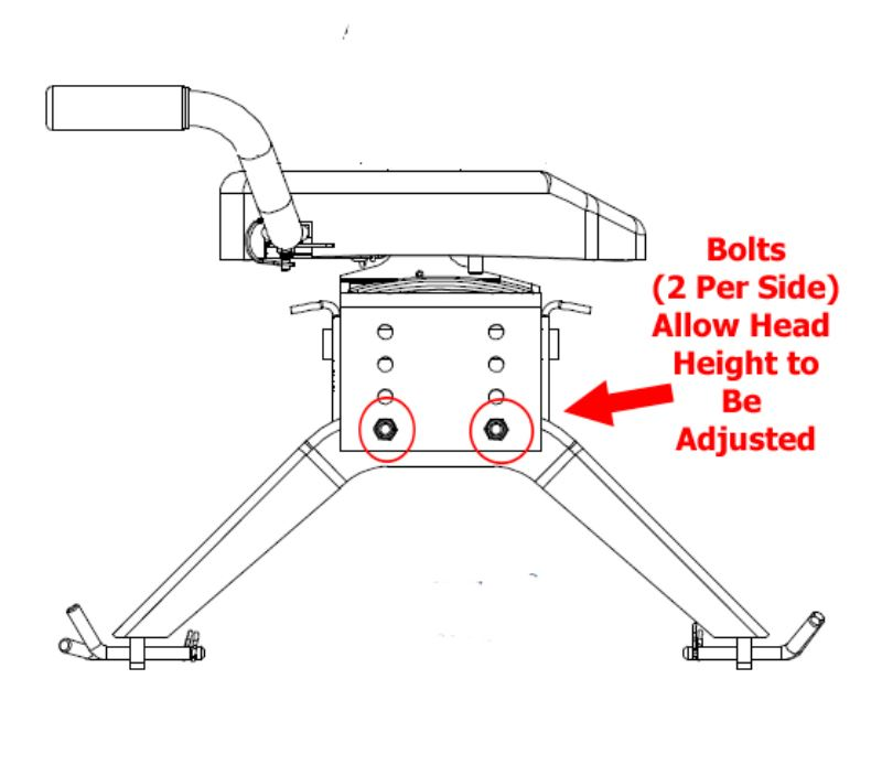how to adjust height of fifth wheel hitch