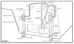 wiring diagram for 5th wheel trailer landing gear with red, black Travel Trailer Battery Wiring Diagram