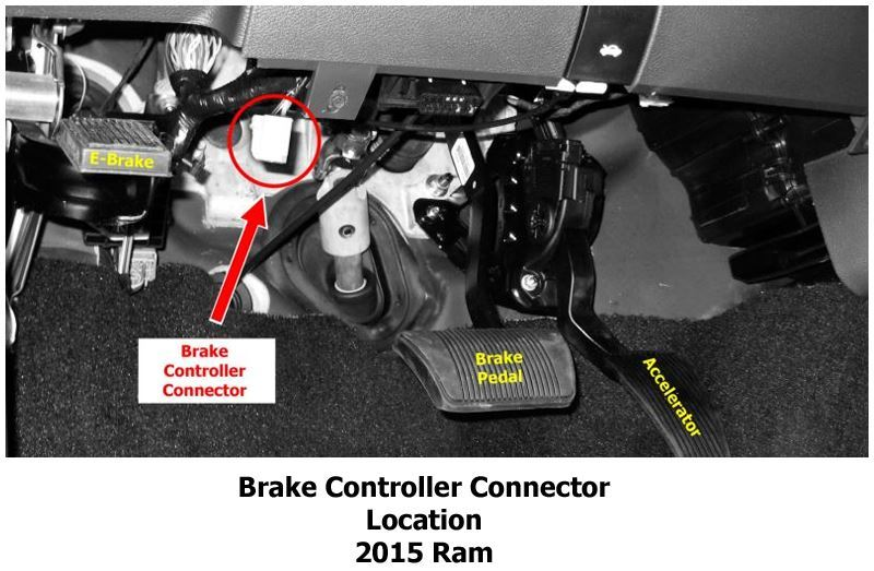 where is brake controller plug located on 2015 ram 1500. Black Bedroom Furniture Sets. Home Design Ideas