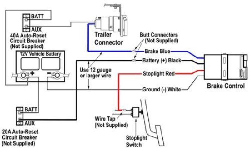 standard brake controller wire color codes