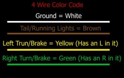 Wire Trailer Wiring Color Code on 4 wire electrical color code, triton trailer wiring color code, trailer light wiring color code, 6 plug trailer wiring color code, boat trailer wiring color code, trailer wire harness color code, digital signal wire color code,