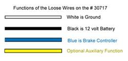 Way To Way Vehicle End Trailer Wiring Connector Color Code - Trailer wiring color code
