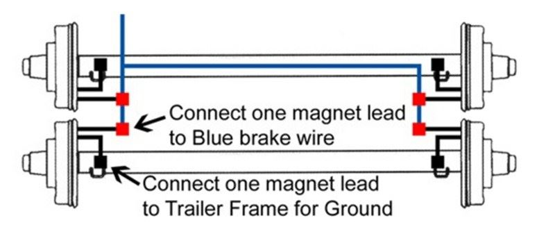 trailer breakaway battery wiring diagrams  trailer  free