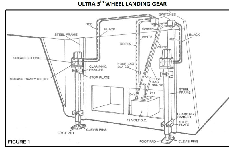 Keystone Travel Trailer Wiring Diagram wiring diagrams image free