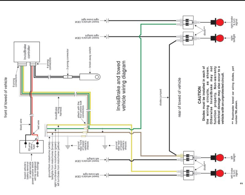 wiring diagram for 2002 39r fleetwood bounder fleetwood rv
