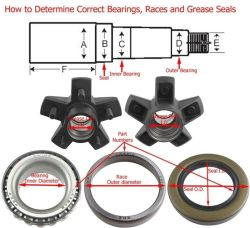 Which Fuse Of A 2013 Ford Expedition Is The Trailer Running Light