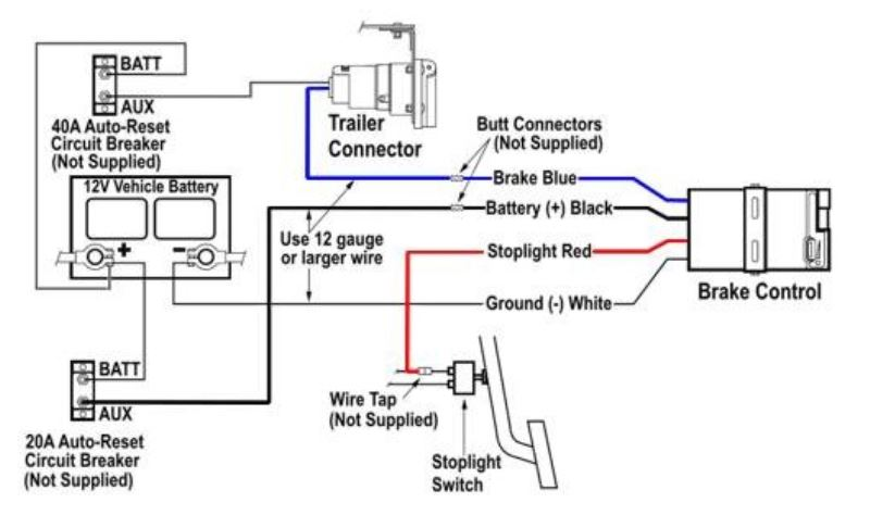 voyager 9030 brake controller wiring diagram wiring diagram brake controller schematic wire diagrams easy simple detail ideas general exle prodigy wiring tekonsha voyager proportional 9030 source
