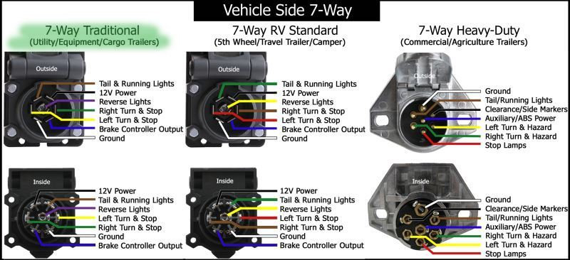 Recommended Brake Controller And Wiring For 2000 Safari