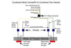 wiring guide for roadmaster universal hy power diode wiring kit rm rh etrailer com Roadmaster Base Plate Application Guide Three Wire Diode
