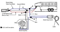 trailer breakaway wiring example electrical wiring diagram u2022 rh huntervalleyhotels co Horse Trailer Wiring Diagram Electric Trailer Breakaway Wiring -Diagram