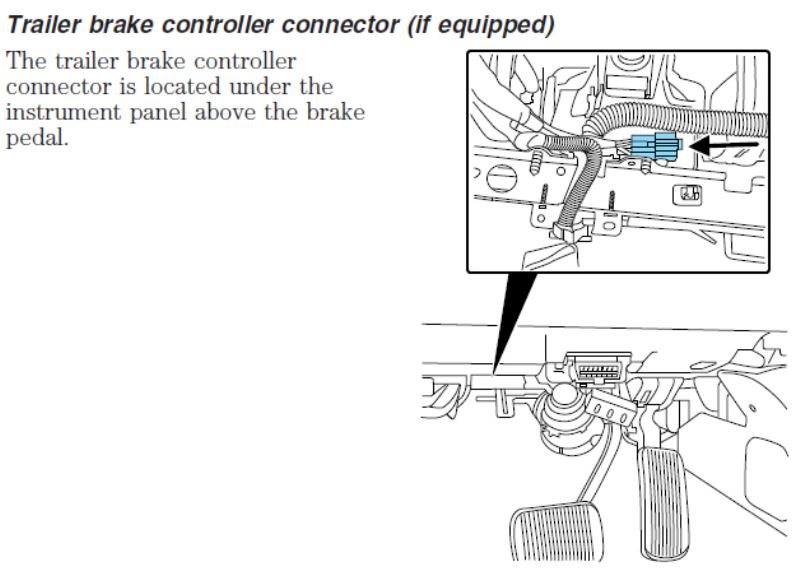 Prodigy Brake Controller >> Brake Controller Adapter Location for a 2013 Lincoln ...