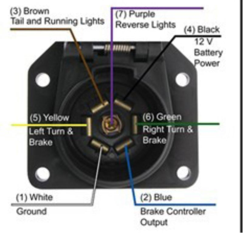 brake light switch wire for prodigy p2 brake controller