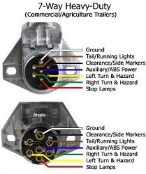 pigtail 7 way wiring diagram ford tractor trailer 7 way wiring diagram