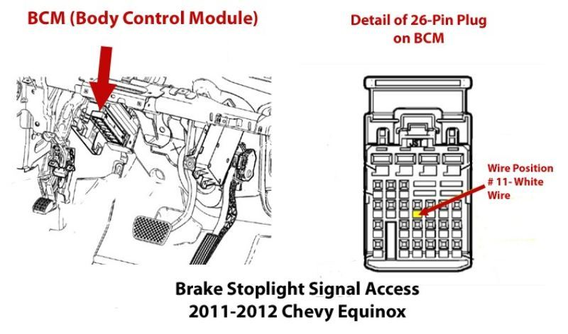 Where Is Stoplight Circuit For Installing Brake Controller In A 2016 Chevy Equinox