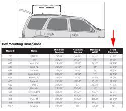 Chevy Equinox Interior Dimensions 2017 Brokeasshome Com