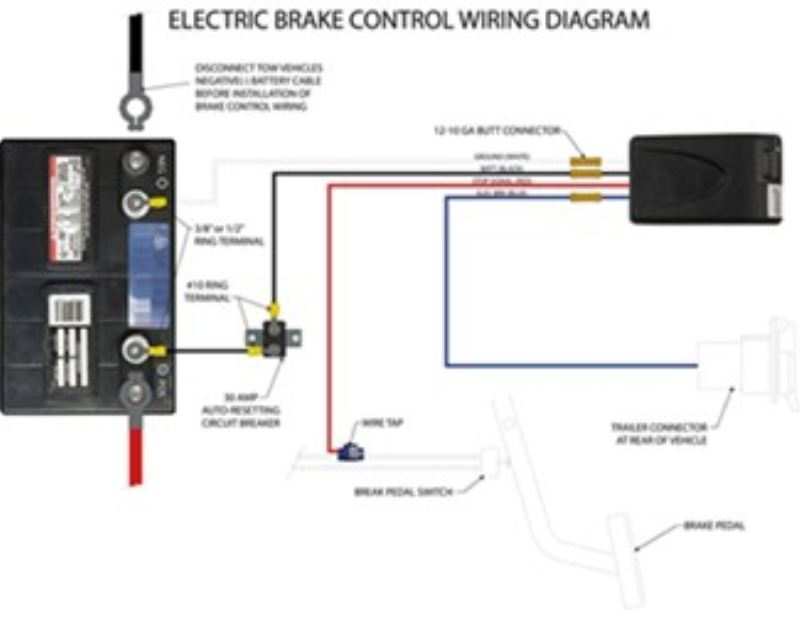 curt brake controller wiring c51500 vs drawtite 5506 for. Black Bedroom Furniture Sets. Home Design Ideas