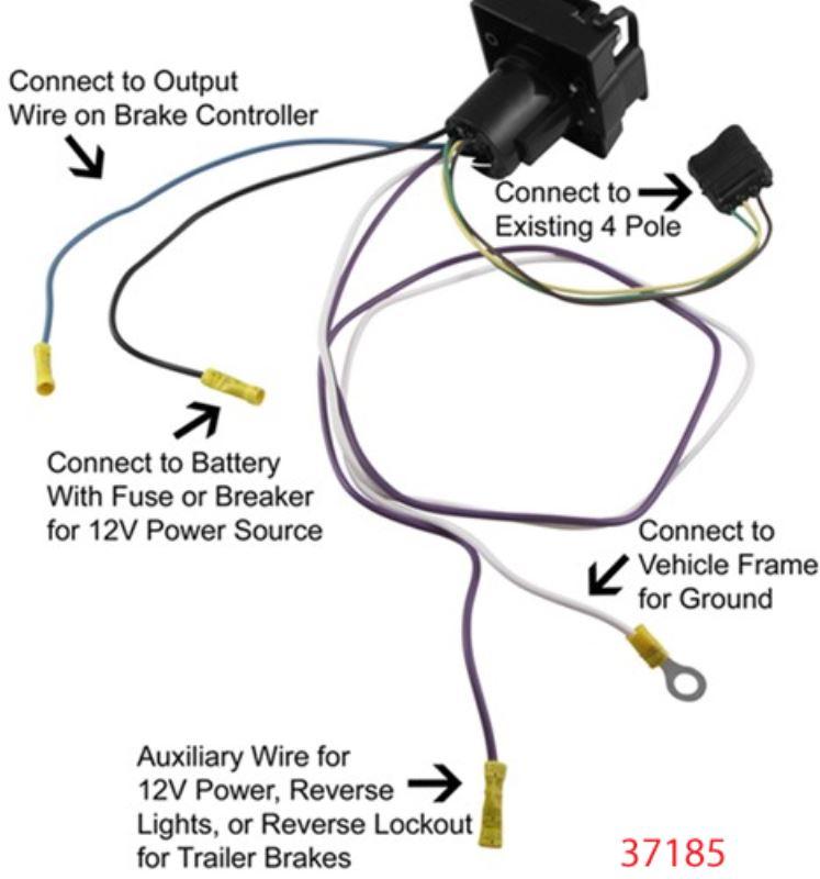 Brake Controller Wiring Or Plug