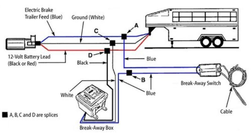 Gooseneck Trailer Wiring Diagram : Wiring diagram for junction box and or breakaway kit on a