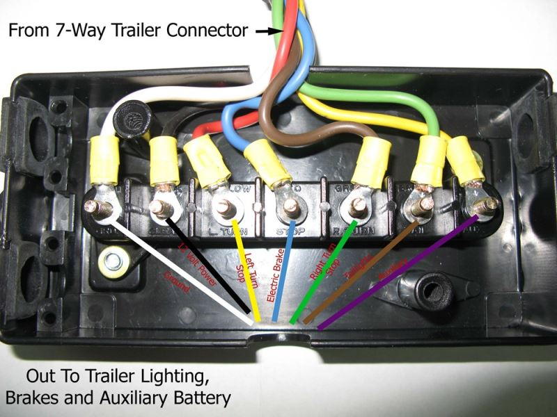 Wiring Diagram For Junction Box And  Or Breakaway Kit On A Gooseneck Trailer