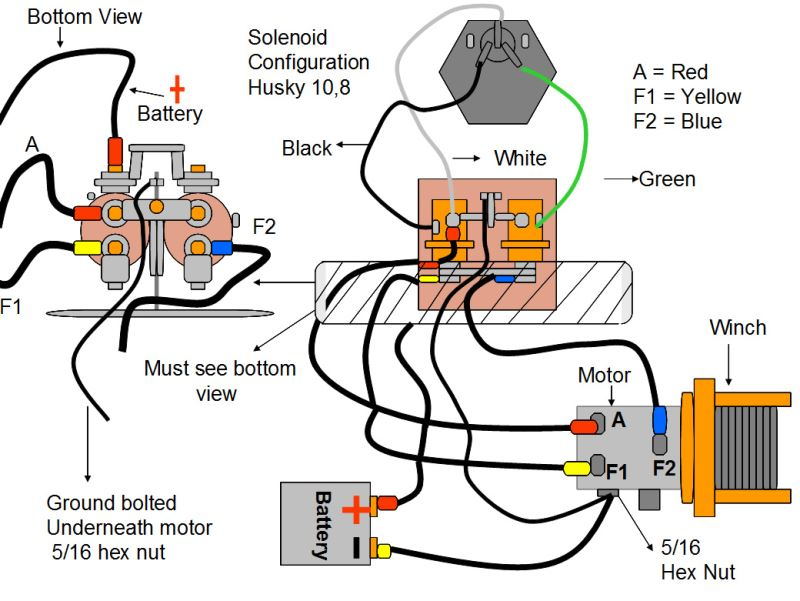 wiring diagram or husky superwinch | etrailer.com 5000s superwinch wiring diagram superwinch wiring diagram ac